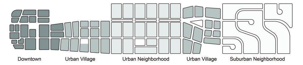 Anatomy of a City- Neighborhood Typology-01