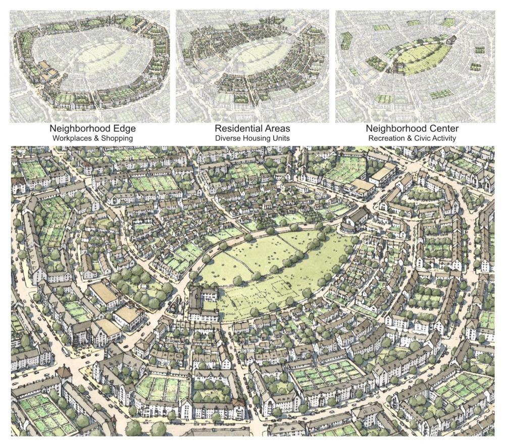 Figure 2_Diagram of Garden Neighborhood