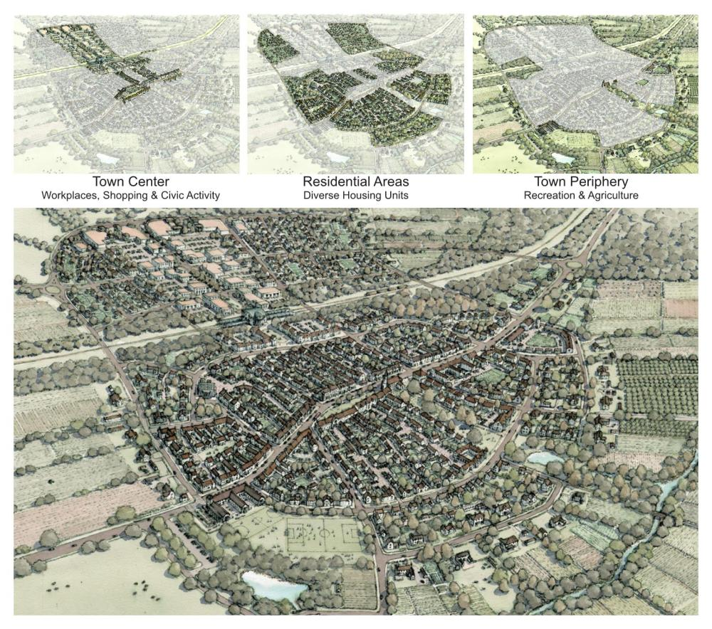 Figure 3_Diagram of Garden Town