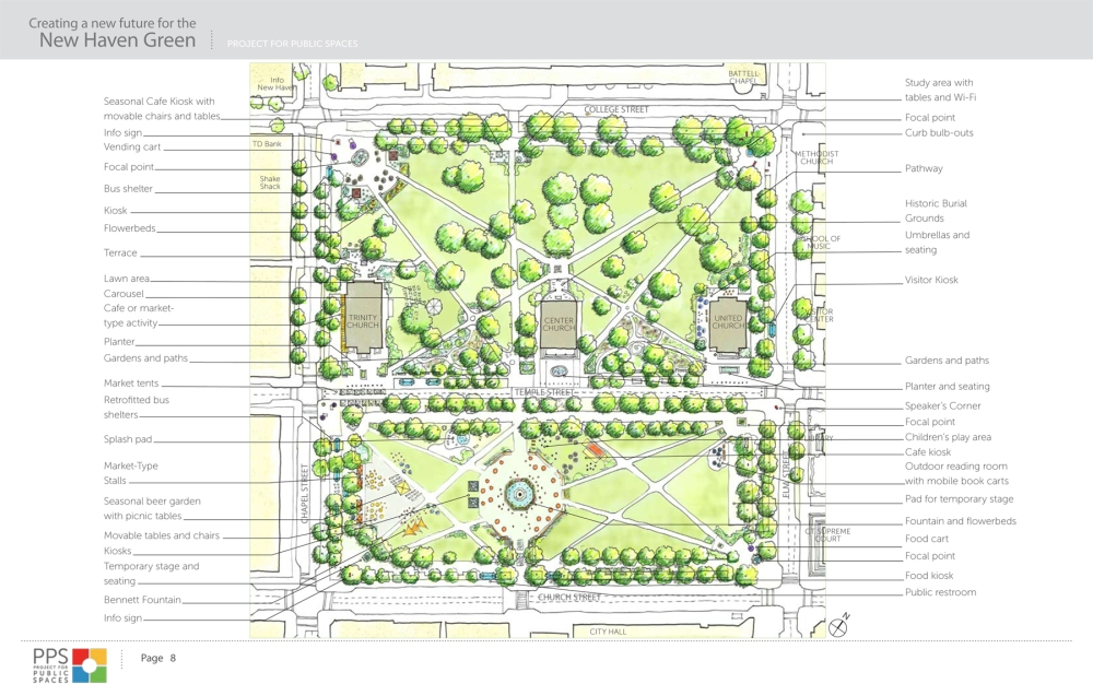 New-Haven-Green-Placemaking-Plan-v2-8