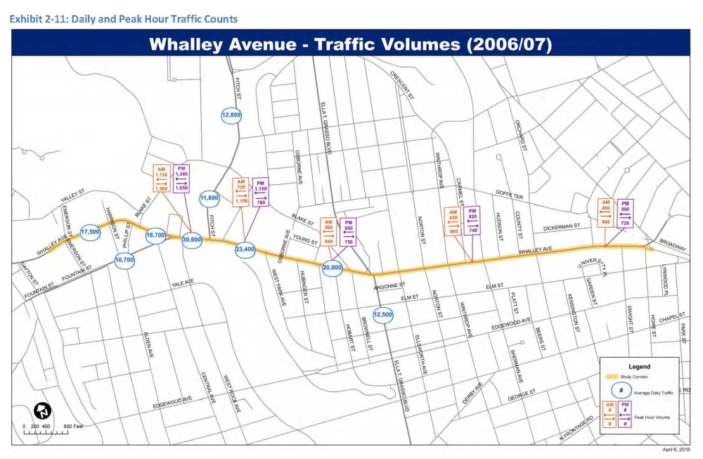 Whalley Aveneu traffic volume