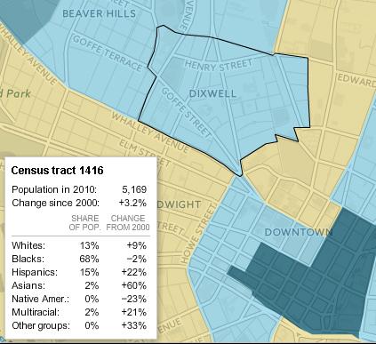 Dixwell population change 2000-2010