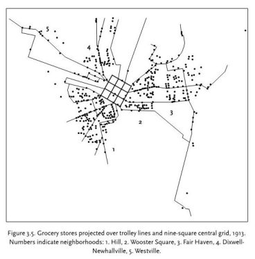 Retail grocery stores projected over trolley lines in New Haven, 1913 (Doug Rae. City (Yale University Press, 2003) p. 87